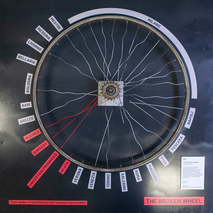 Complementary image of the project The broken wheel