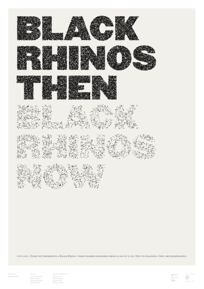 Featured image of the project Black Rhinos then/now